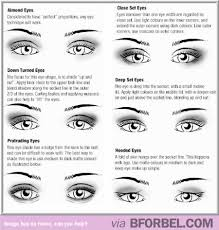 eye make up tips for diffe eye shapes