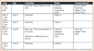 Word Travel Itinerary Template Best Travel Itinerary Template