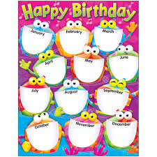 Details About Happy Birthday Frog Tastic Learning Chart Trend Enterprises Inc T 38410