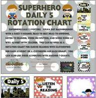 Daily 5 Rotation Chart Daily 5 Learning 21stcentury Snapshot
