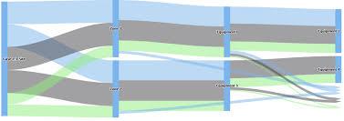 Energy Flow Diagram And Multi Period Profile Chart Enrich