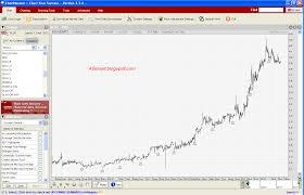 48 Smart Chart Nexus Klse