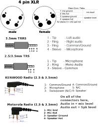 audio xlr wiring diagram meaning audio image autocom 7 pin wiring diagram wiring diagram schematics on audio xlr wiring diagram meaning