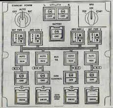 unforeseen characteristics of the 747 400 electrical power figure 3 control panel