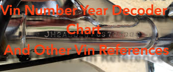 10th Digit Vin Number Chart Vin Number Year Decoder Chart