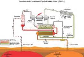 similiar geothermal plant schematic diagram keywords geothermal diagram image about wiring diagram and schematic