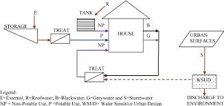 walker mower wiring schematic wiring diagram master • house water schematic best site wiring harness walker mower ignition wiring diagram walker mower wiring diagram electric