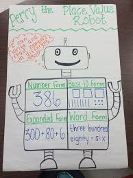 Meet Perry The Place Value Robot Great Anchor Chart For Art