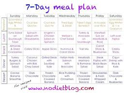 Diabetic Meal Plan Free Meal Planning Template Family Plan Printable Diet Plans Free