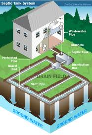 a typical septic tank system configuration