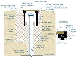 Water Well Design Drawing Techical Bulletin Wells Regulation Completing The