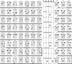 Finger Chart Guitar Notes Guitar Chords Chart For Beginners With Fingers Pdf Www
