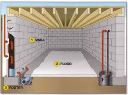 basement grow room design. Magnificent Basement Grow Room Design For Designing Home Inspiration With Cqminggui.com