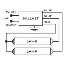 how to wire a fluorescent light fixture a diagram how fluorescent fixtures wiring diagrams fluorescent auto wiring on how to wire a fluorescent light fixture