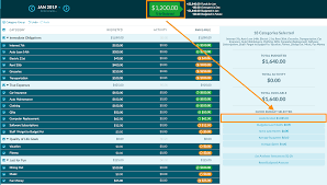 Time Budget Template How To Create A Budget Template You Need A Budget