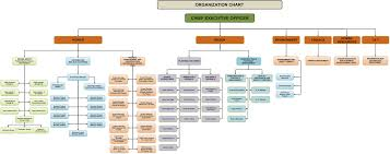 Consulting Company Org Chart Barqaab Consulting Engineers Pursuing Excellence In