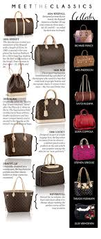List Of Best Designer Handbags Most Popular Designer Handbags 2015