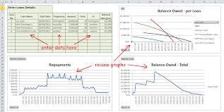 Loan Payment Calculator Amortization Canre Klonec Co Auto Table