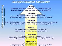Bloom Taxonomy Of Learning Chart Blooms Taxonomy