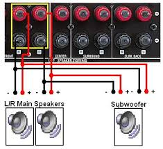 wiring diagram for amp and subwoofer the wiring diagram subwoofer wiring diagrams for home subwoofer printable wiring diagram