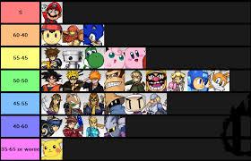 Marth Matchup Chart Mcleodgaming View Topic Mario Matchup Chart
