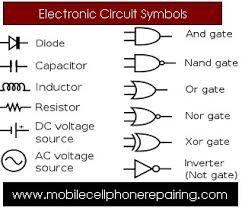 electronic wiring diagram symbols wiring diagram basic circuit diagram symbols the wiring