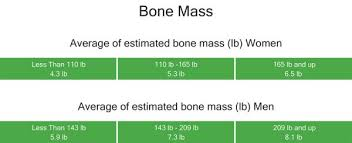 Healthy Muscle Mass Percentage Chart Body Fat Percentage Charts The Real Deal Guide