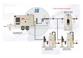 ingersoll rand doosan portable air compressor ir diesel portable ingersoll rand doosan portable air compressor ir diesel portable air compressor hp1600wcu