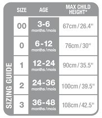 Love To Dream Temperature Guide Swaddle Size Chart Love
