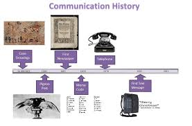 Time Line Forms Communication History Timeline Emilys Tech Blog