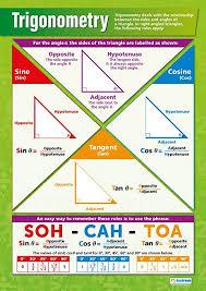 Amazon Com Trigonometry Math Posters Gloss Paper
