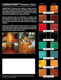 Concrete Color Staining