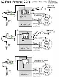 chinese 250cc cdi wiring wiring diagrams second atv cdi box wiring wiring diagram technic cdi box wiring diagram for ac wiring diagramatv cdi