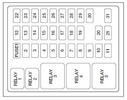 2005 f350 fuse diagram 2005 automotive wiring diagrams description picture f fuse diagram