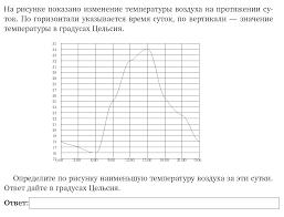 Итоговая контрольная работа по математике класс ФГОС hello html m16b37a4 png