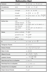 Comprehensive 9th Grade Math Chart 7th Grade Mathematics