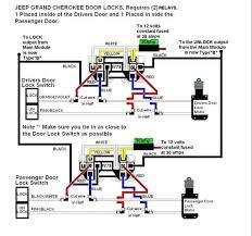 starter solenoid wiring diagram michaelhannan co ford f250 starter solenoid wiring diagram 4 pole lovely post