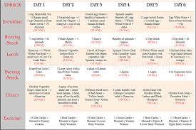 Diabetes Diet Chart In Urdu Language Vegetable Calories Chart In Urdu Indian Diet Chart For 1200