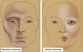 for contouring this chart