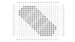26 Surprising Tights Sizing Chart