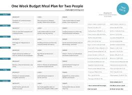 Meal Budget Planner A Super Guide To Budget Meal Planning Broke In London
