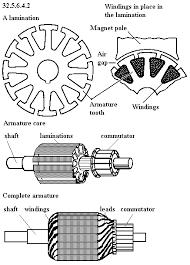 similiar armature motor wiring keywords motor wiring diagram as well 230v single phase motor wiring diagram