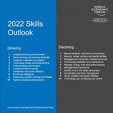 Top 10 Soft Skills Employers Are Looking For Innovation Skills For The Future Insights From Research