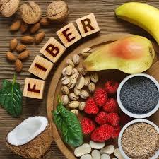Fiber Diet Chart High Fiber Foods Diet High Fiber Foods Chart