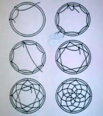 Dream Catcher Patterns Step By Step Dream Catcher Instructions Lilly has been wanting a dream catcher 19