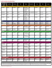 Insulin Chart Insulins Available In The United States