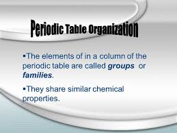 The elements of in a column of the periodic table are called ...