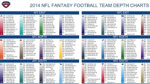 2014 Fantasy Football Cheat Sheets Fantasy Football Cheat
