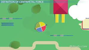 centripetal force definition formula examples lesson transcript study com