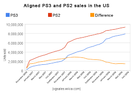 Price Charting Ps2 Utorrent Installs Bitcoin Miner